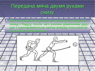 Передача мяча двумя руками снизу Мяч при замахе опускается к колену и отводит