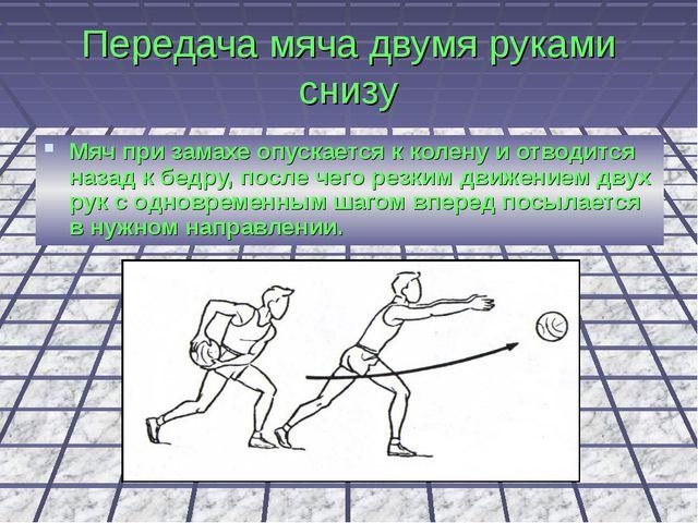 Передача мяча двумя руками снизу Мяч при замахе опускается к колену и отводит...