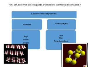 Чем объясняется разнообразие агрегатного состояния неметаллов?