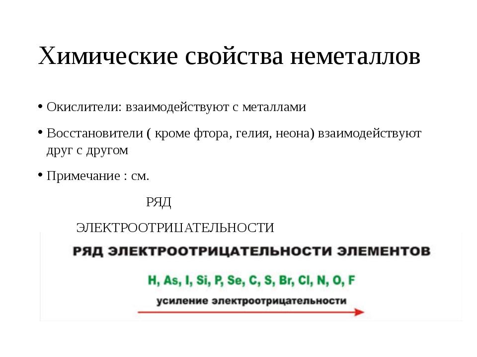Химические свойства неметаллов Окислители: взаимодействуют с металлами Восста...