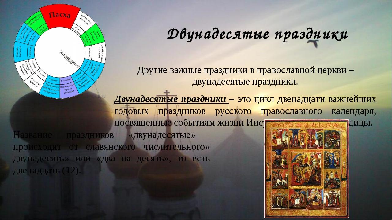 Двунадесятые праздники Другие важные праздники в православной церкви – двунад...