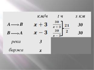 30•2•(х – 3)+30•2•(х + 3)=21•(х² – 3²) 30•2х – 3•30•х+30•2х +3•30•х=21•(х² –