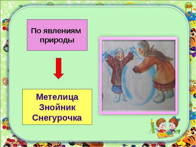 По явлениям природы Метелица Знойник Снегурочка