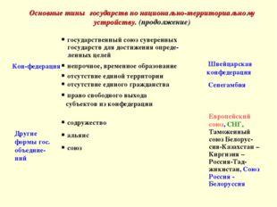 Основные типы государств по национально-территориальному устройству. (продолж