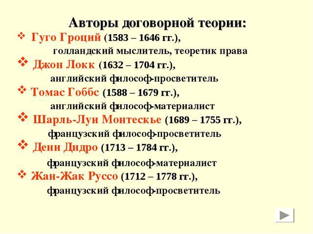 Авторы договорной теории: Гуго Гроций (1583 – 1646 гг.), голландский мыслител...