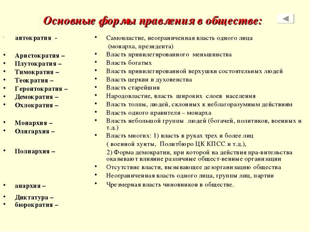 Основные формы правления в обществе: автократия - Аристократия – Плутократия...