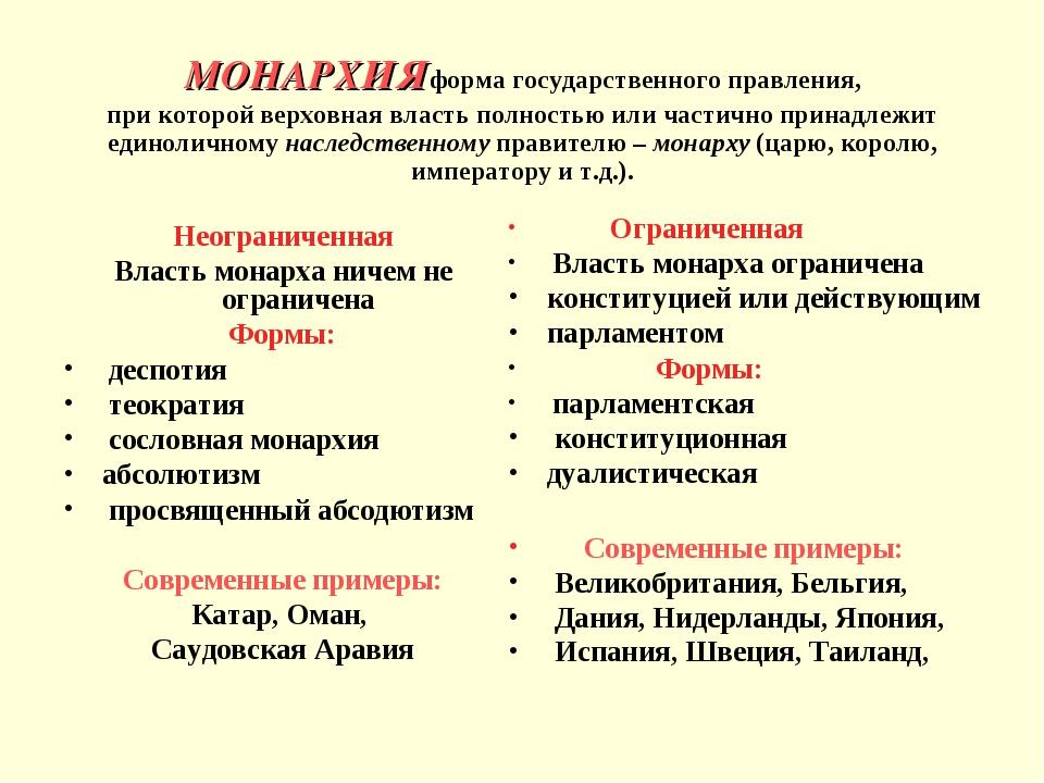 МОНАРХИЯ форма государственного правления, при которой верховная власть полн...