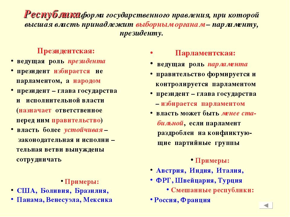 Республика форма государственного правления, при которой высшая власть прина...