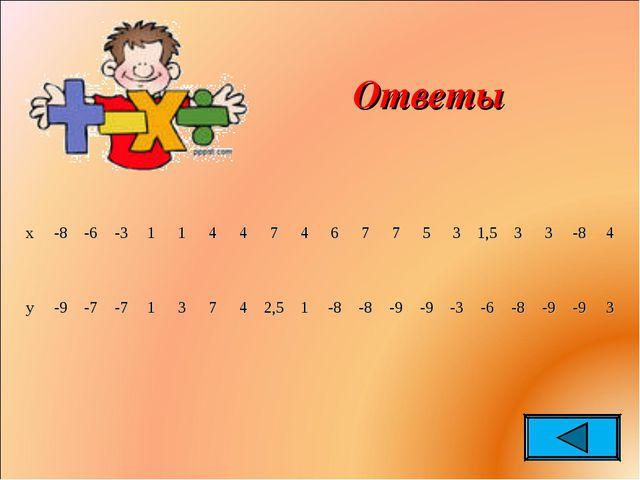 Ответы x-8-6-3114474677531,533-84 y-9-7-713742,51...