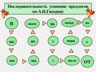 Последовательность усвоение предлогов по А.Н.Гвоздеву В около за между по из
