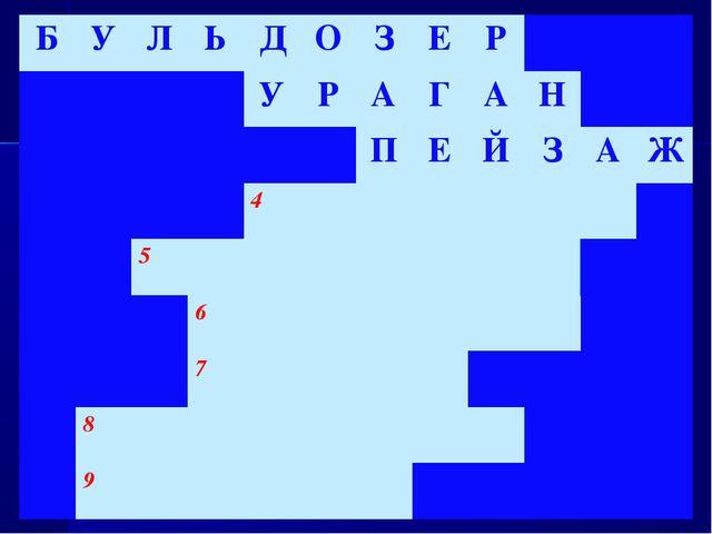 БУЛЬДОЗЕР УРАГАН ПЕЙЗАЖ 4 5 6...