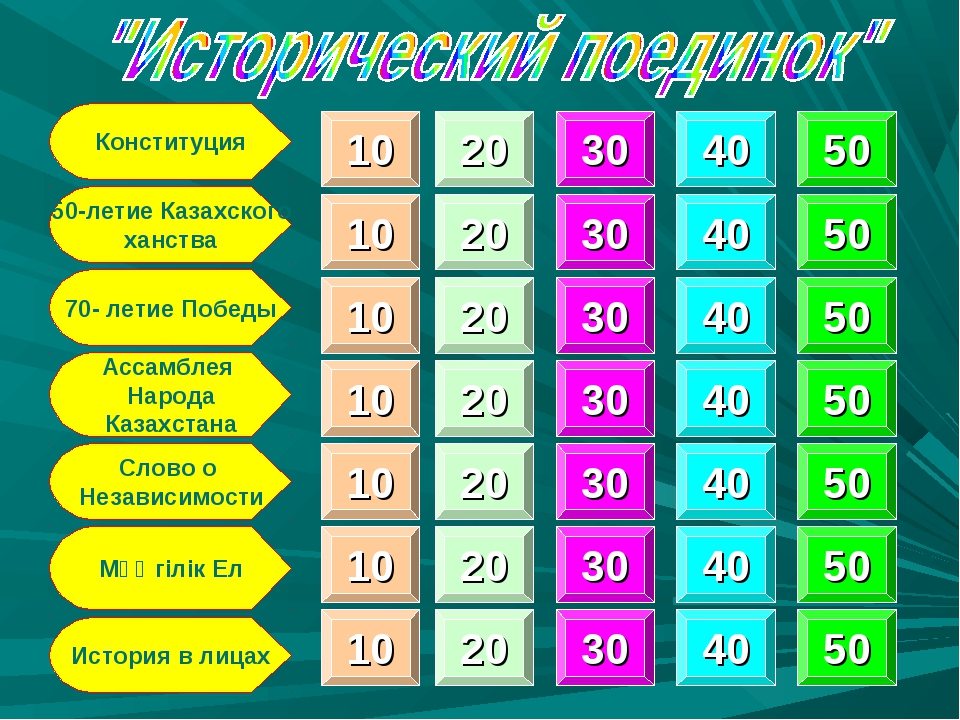 Конституция 550-летие Казахского ханства 70- летие Победы Ассамблея Народа Ка...