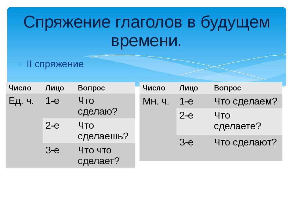 Спряжение глаголов в будущем времени. II спряжение Число Лицо Вопрос Ед. ч. 1...