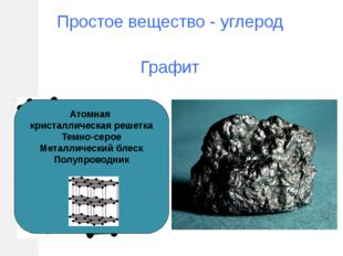 Простое вещество - углерод Графит Атомная кристаллическая решетка Темно-серое