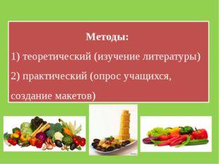 Методы: 1) теоретический (изучение литературы) 2) практический (опрос учащихс