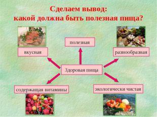 Сделаем вывод: какой должна быть полезная пища? Здоровая пища вкусная экологи