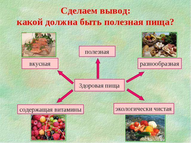 Сделаем вывод: какой должна быть полезная пища? Здоровая пища вкусная экологи...