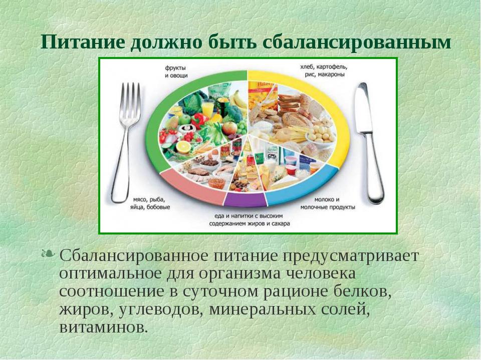Питание должно быть сбалансированным Сбалансированное питание предусматривает...