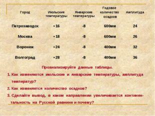 Проанализируйте данные таблицы. Как изменяются июльские и январские температу
