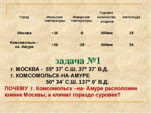 задача №1 г. МОСКВА - 55 37 С.Ш. 37 37 В.Д. г. КОМСОМОЛЬСК-НА-АМУРЕ 50