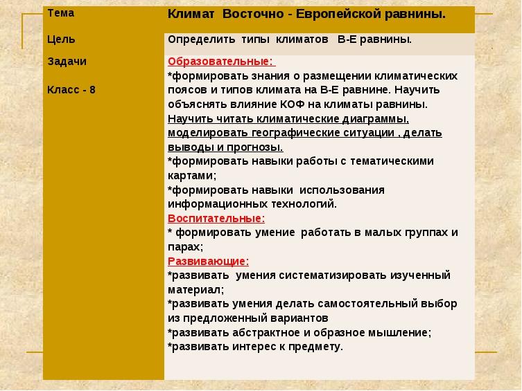 Тема Климат Восточно - Европейской равнины. ЦельОпределить типы климатов В-...