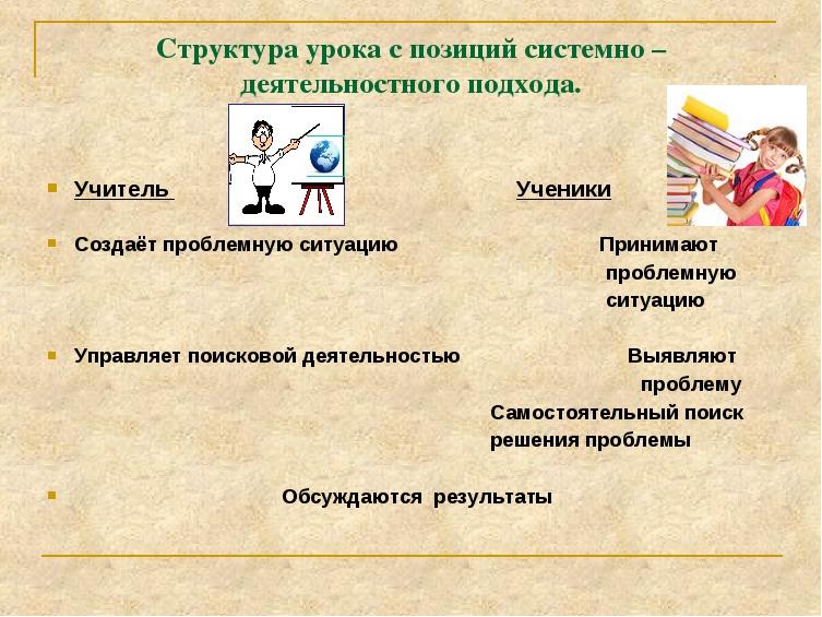 Структура урока с позиций системно – деятельностного подхода. Учитель Ученики...