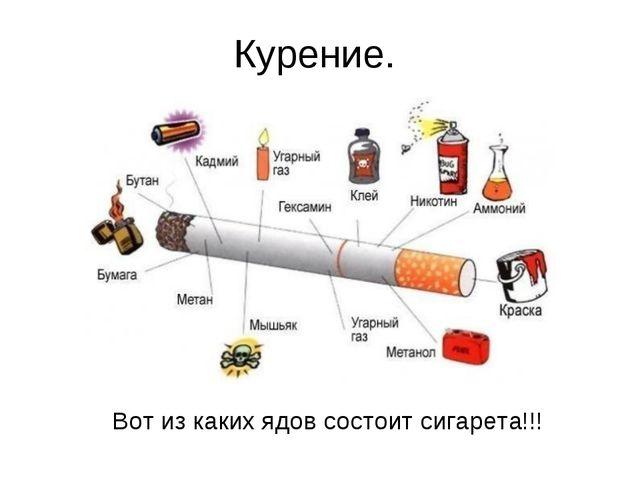 Курение. Вот из каких ядов состоит сигарета!!!