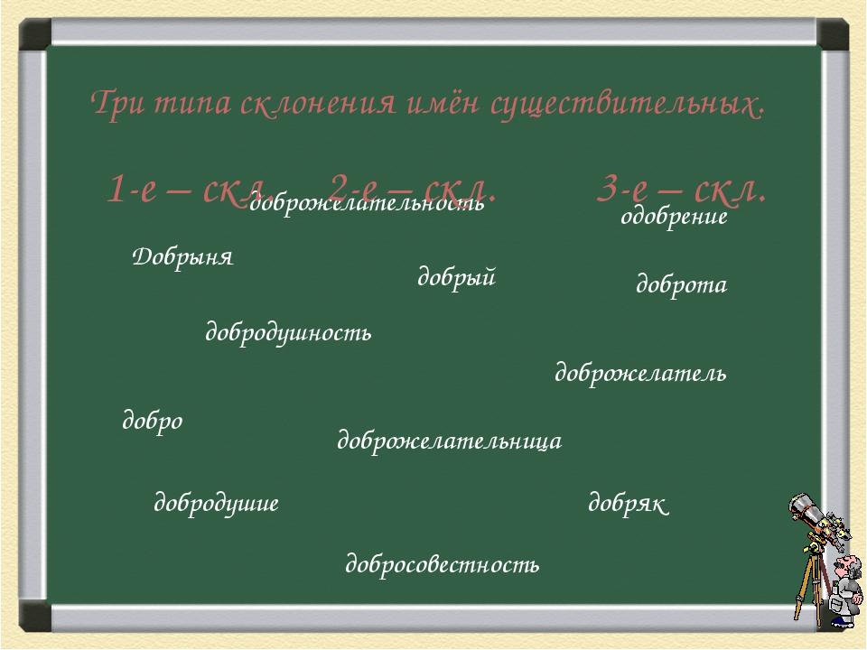 Три типа склонения имён существительных. доброта добро добряк Добрыня одобре...