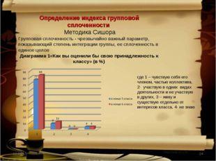 * * Определение индекса групповой сплоченности Методика Сишора Групповая спло