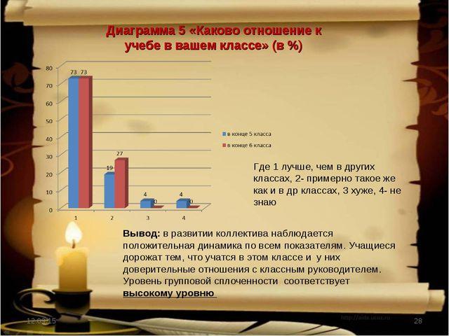 * * Диаграмма 5 «Каково отношение к учебе в вашем классе» (в %) Где 1 лучше,...