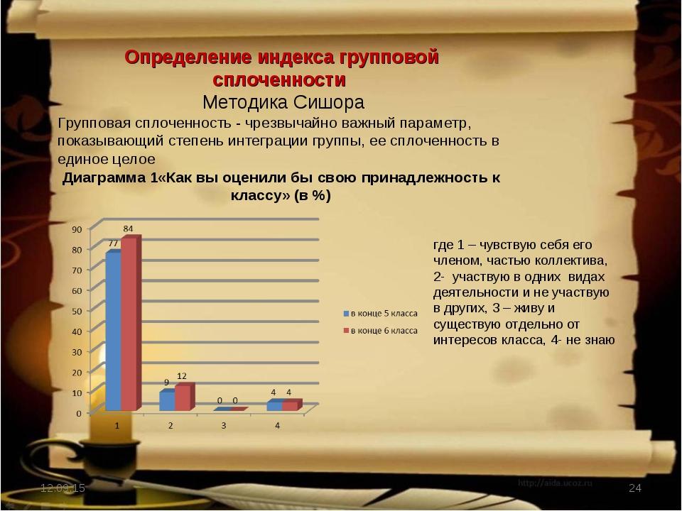 * * Определение индекса групповой сплоченности Методика Сишора Групповая спло...