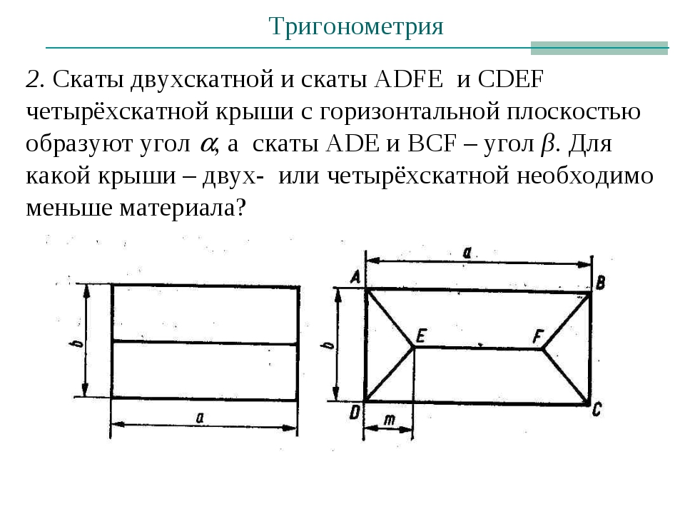 Тригонометрия 2. Скаты двухскатной и скаты ADFE и CDEF четырёхскатной крыши с...
