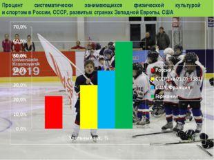 Процент систематически занимающихся физической культурой и спортом в России,