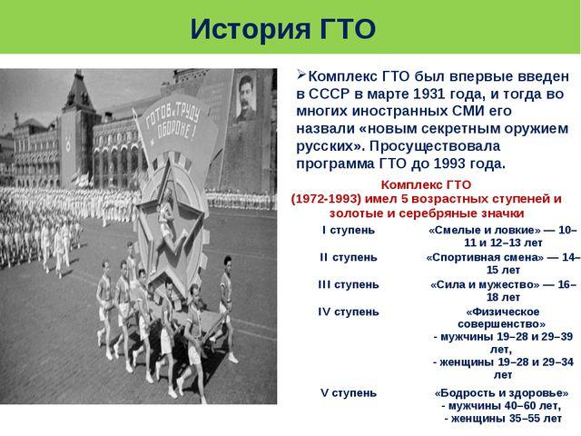 История ГТО Комплекс ГТО был впервые введен в СССР в марте 1931 года, и тогда...