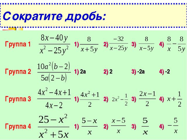 Сократите дробь: Группа 11)2)3)4) Группа 21) 2а2) 23) -2а4) -2 Груп...
