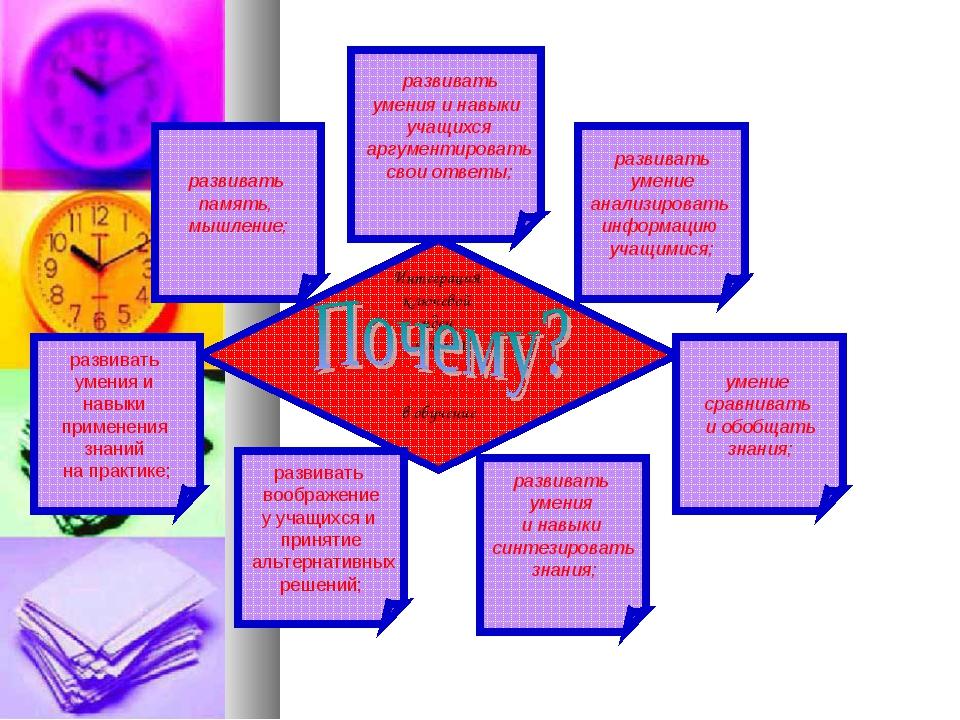 Интеграция ключевой идеи модуля «Обучение критическому мышлению» в обучение р...