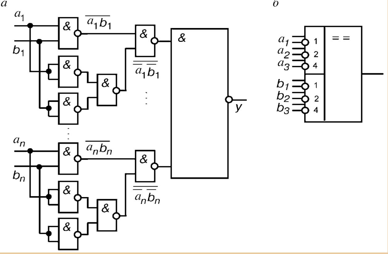 D:\Документы\Учебные программы\ЦС\1 семестр\цифровой компаратор.jpg