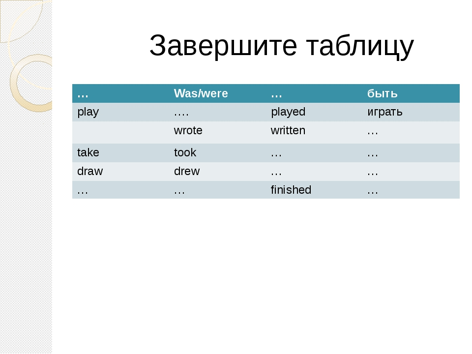 Завершите таблицу … Was/were … быть play …. played играть wrote written … ta...