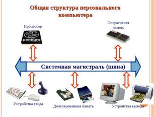 Общая структура персонального компьютера Оперативная память Устройства вывод