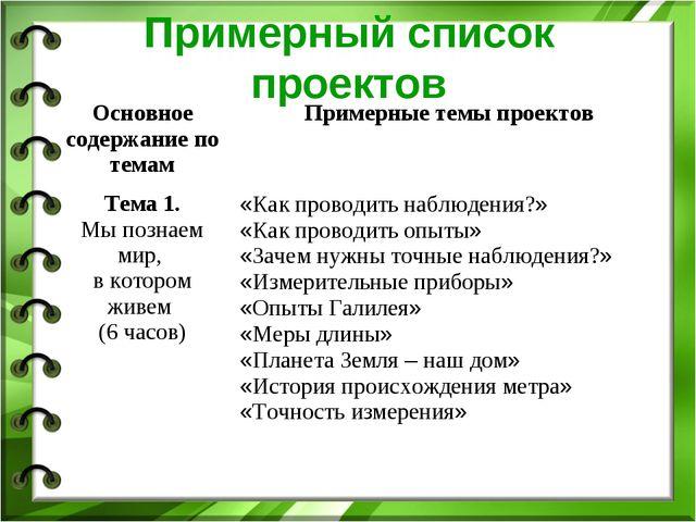 Примерный список проектов Основное содержание по темамПримерные темы проекто...