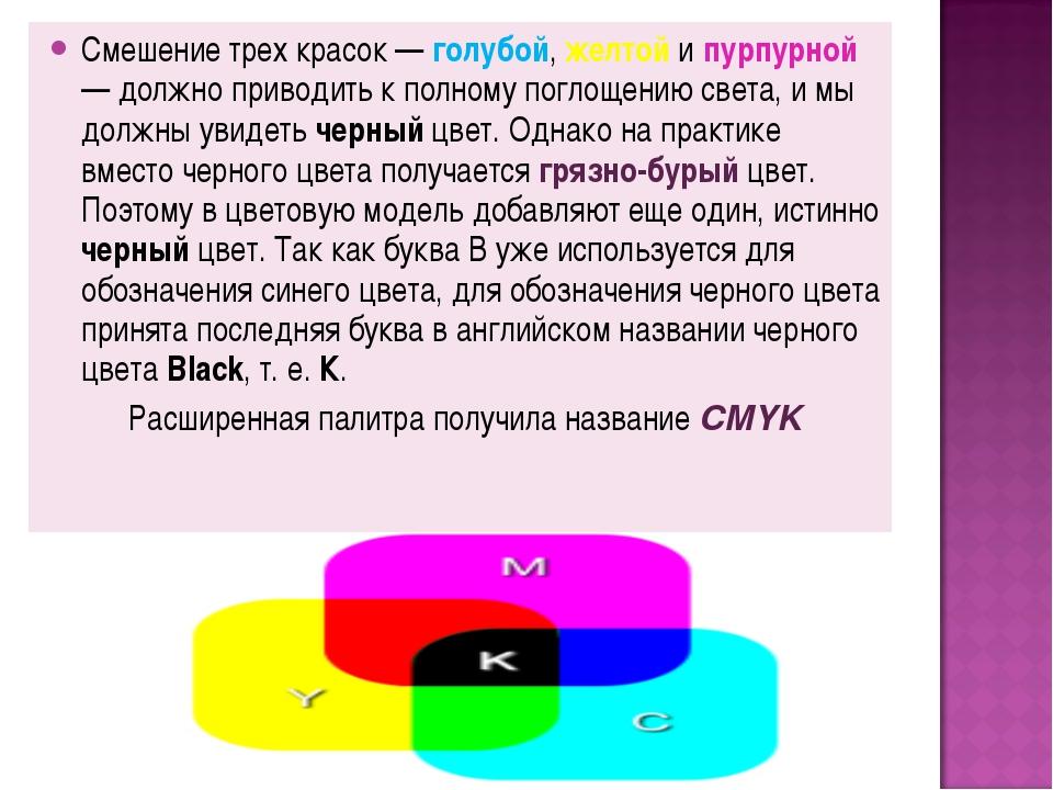 Смешение трех красок — голубой, желтой и пурпурной — должно приводить к полно...
