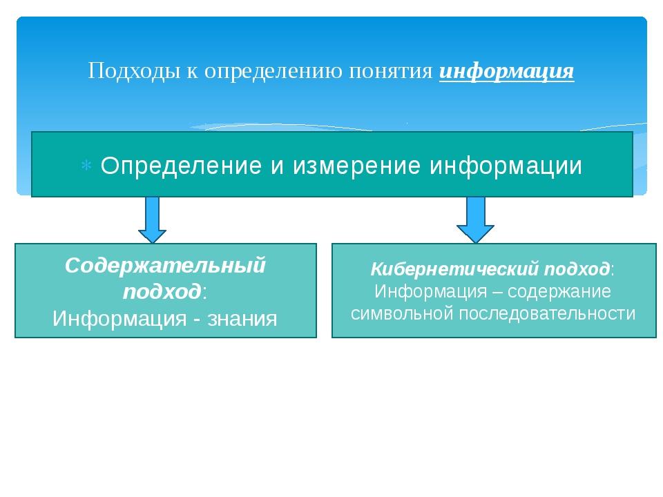 Определение и измерение информации Подходы к определению понятия информация С...