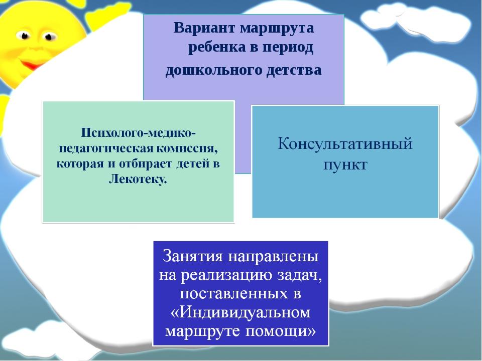 Вариант маршрута ребенка в период дошкольного детства  . .