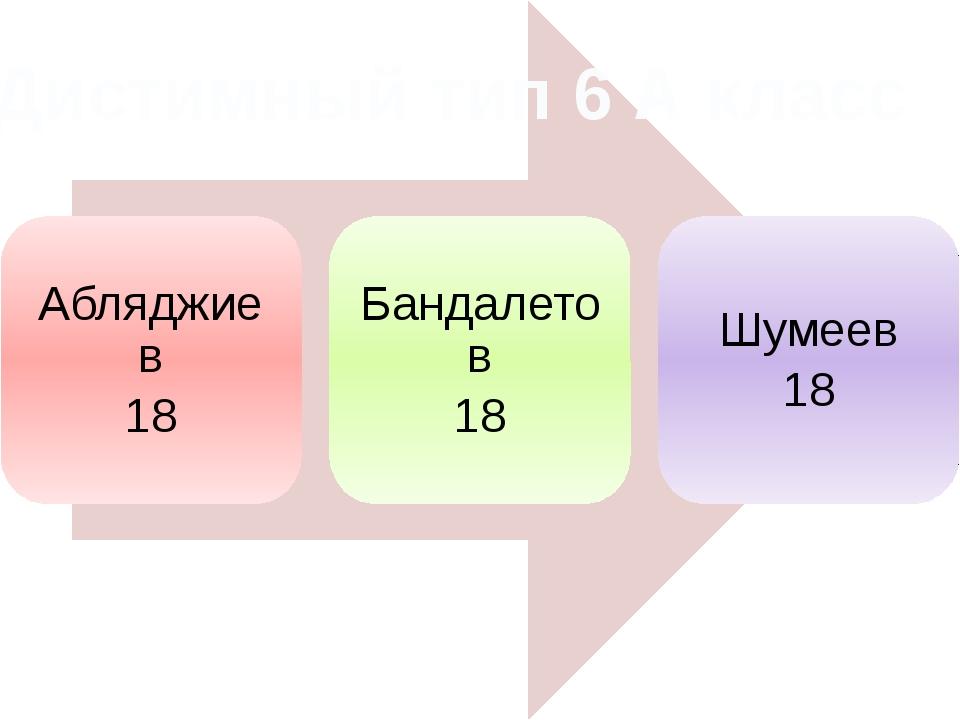Дистимный тип 6 А класс