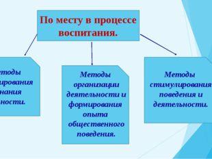 По месту в процессе воспитания. Методы формирования сознания личности. Метод