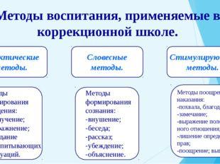 Методы воспитания, применяемые в коррекционной школе. Практические методы. Сл
