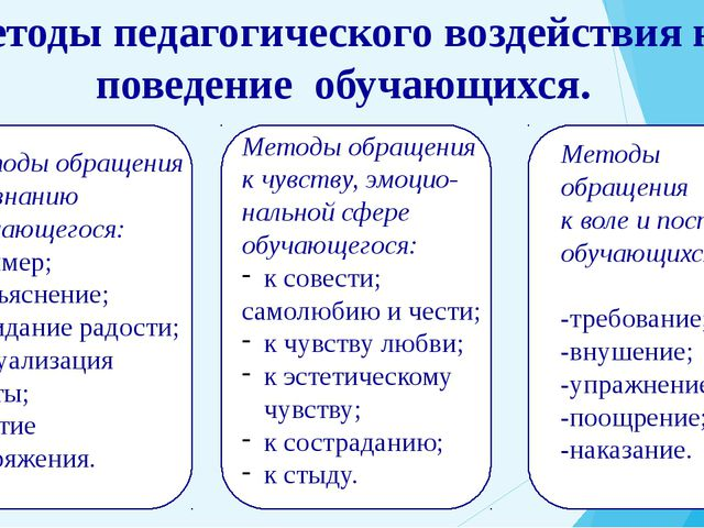 Методы педагогического воздействия на поведение обучающихся. Методы обращения...