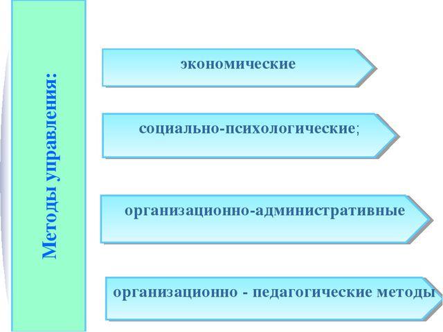 Методы управления: экономические организационно - педагогические методы социа...