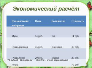 Экономический расчёт 79 рублей : 26 поделок 3 рубля - стоит одна поделка Наим