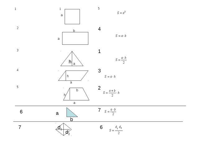 1 1 1 а b a h a a h b a h 6 d1 d2 7 6 a b 5 24 31 43 52 7